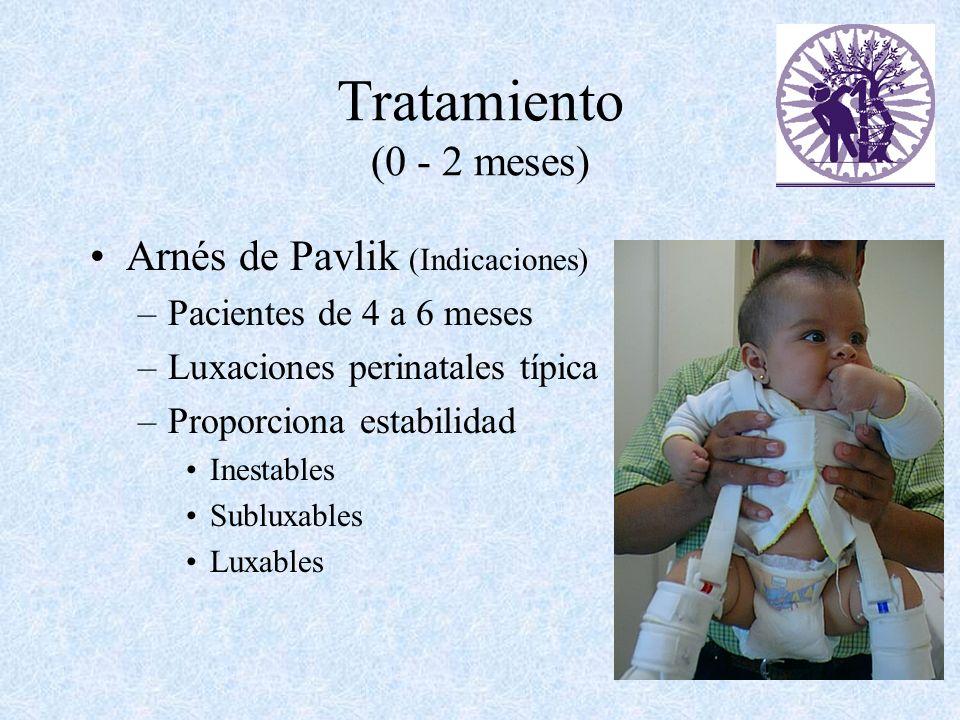 Tratamiento (0 - 2 meses) Arnés de Pavlik (Indicaciones)