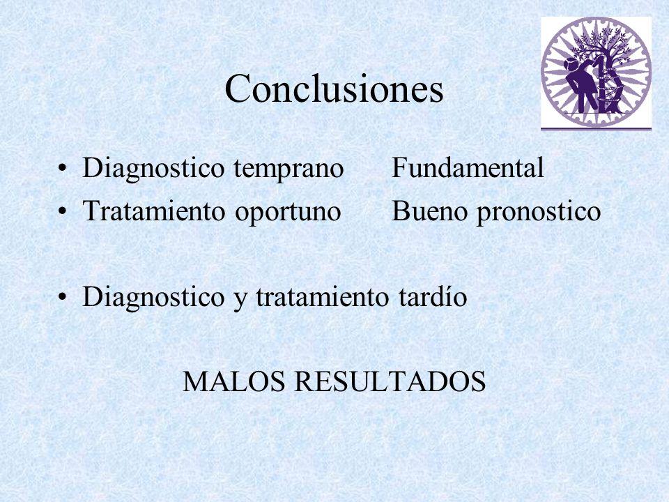 Conclusiones Diagnostico temprano Fundamental