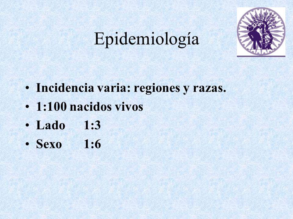 Epidemiología Incidencia varia: regiones y razas. 1:100 nacidos vivos