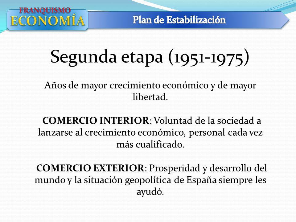 Segunda etapa (1951-1975) ECONOMÍA Plan de Estabilización