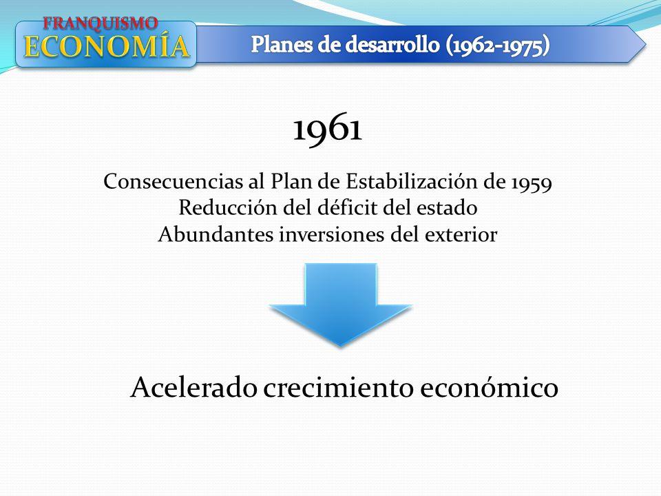 1961 ECONOMÍA Acelerado crecimiento económico