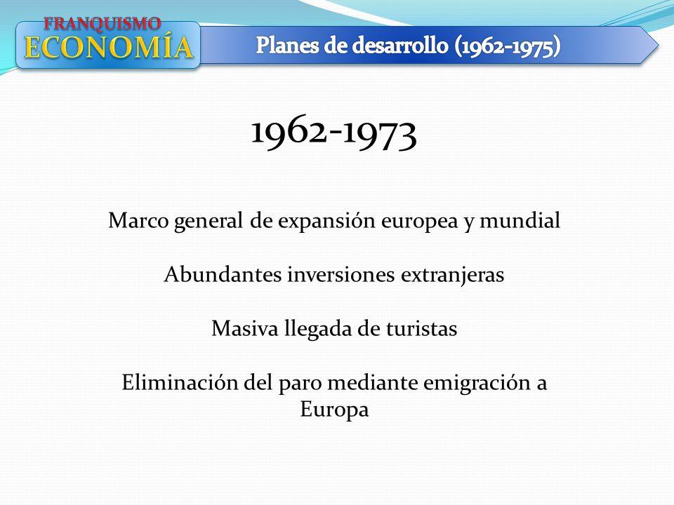 1962-1973 ECONOMÍA Planes de desarrollo (1962-1975)