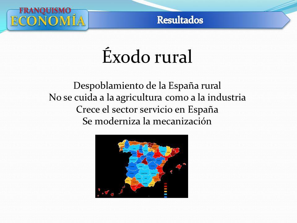 Éxodo rural ECONOMÍA Resultados Despoblamiento de la España rural