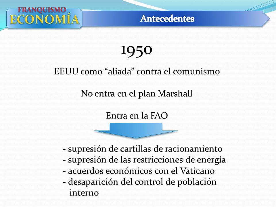 1950 ECONOMÍA Antecedentes EEUU como aliada contra el comunismo