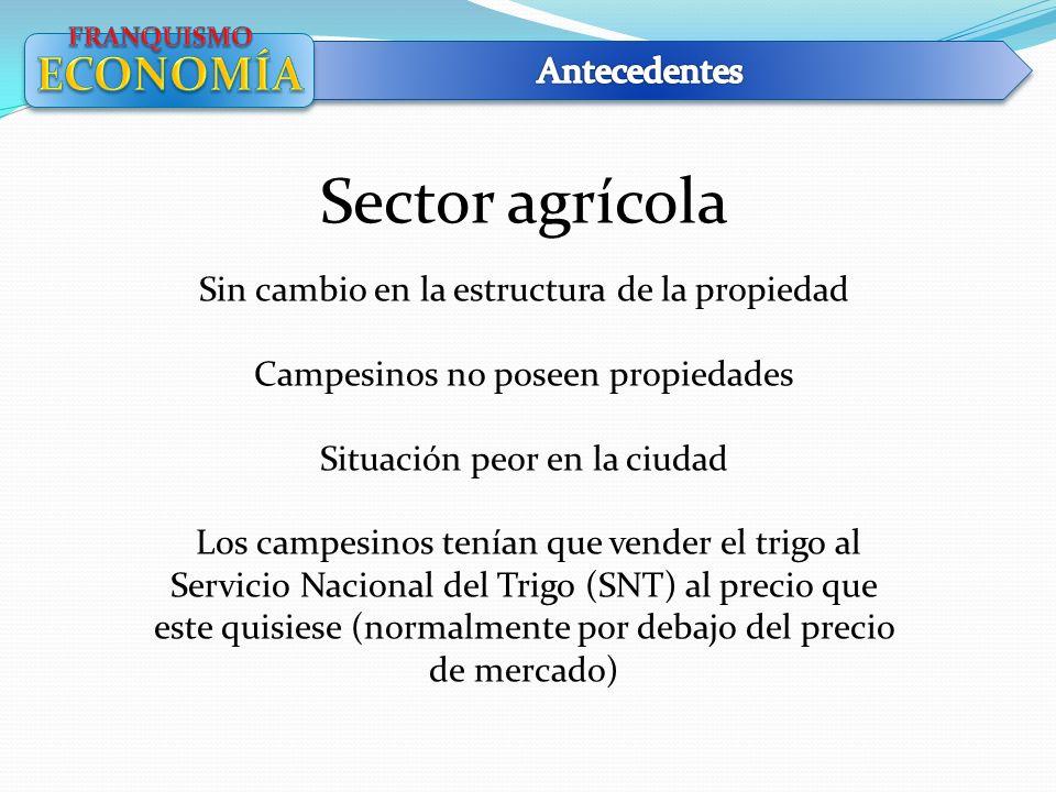 Sector agrícola ECONOMÍA Antecedentes
