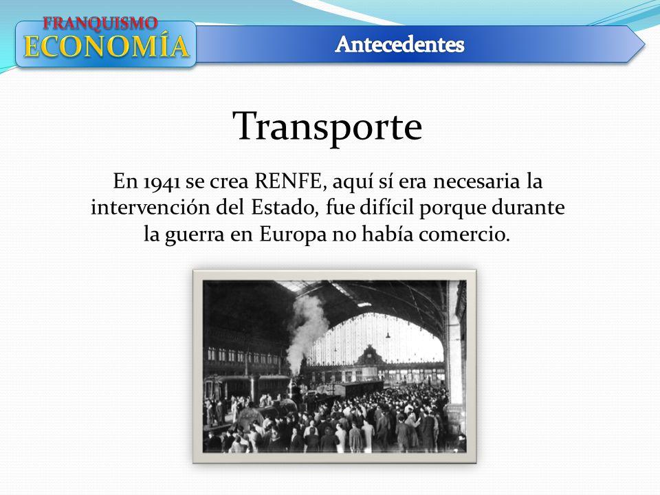 Transporte ECONOMÍA Antecedentes