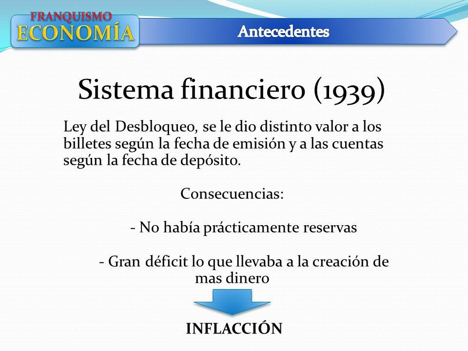 Sistema financiero (1939) ECONOMÍA Antecedentes