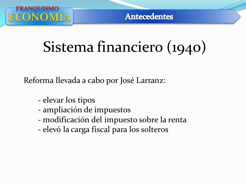 Sistema financiero (1940) ECONOMÍA Antecedentes