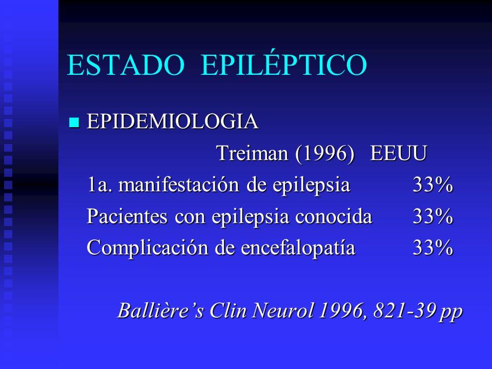 ESTADO EPILÉPTICO EPIDEMIOLOGIA Treiman (1996) EEUU