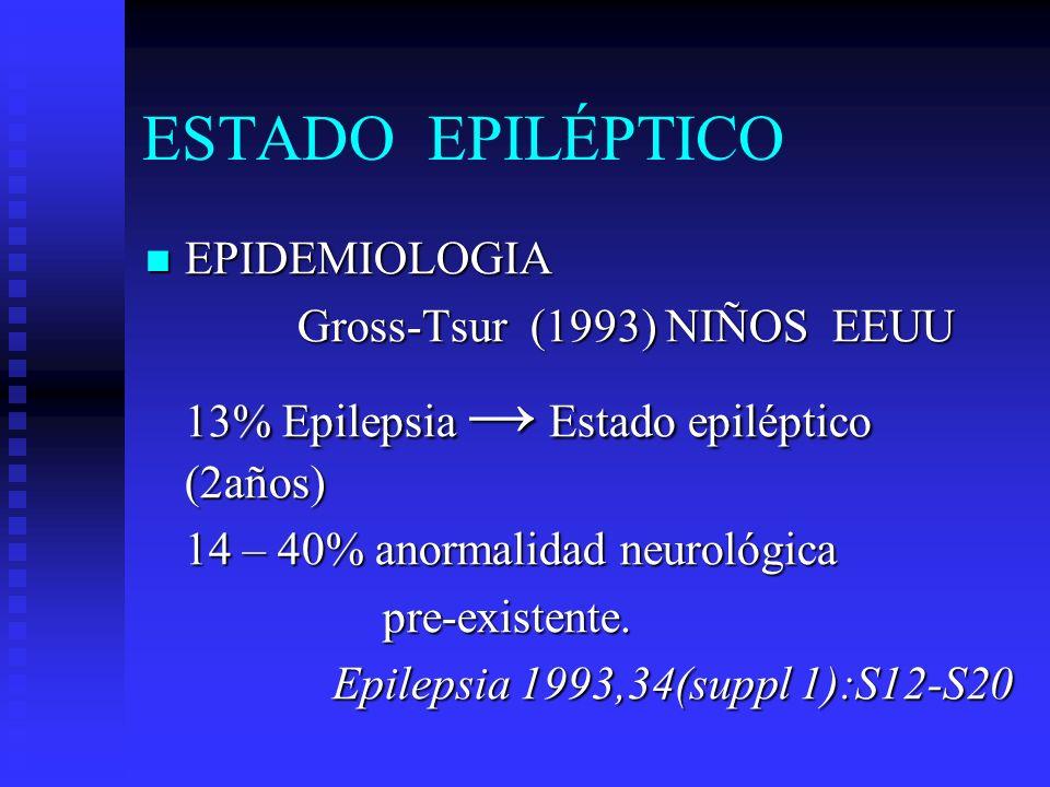 ESTADO EPILÉPTICO EPIDEMIOLOGIA Gross-Tsur (1993) NIÑOS EEUU