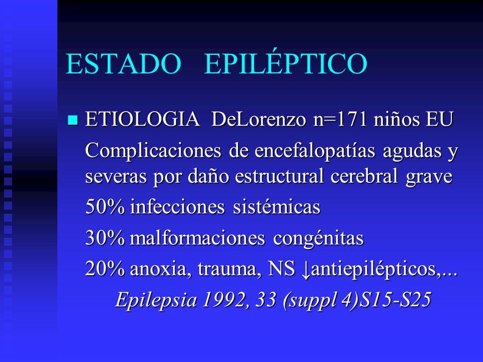 ESTADO EPILÉPTICO ETIOLOGIA DeLorenzo n=171 niños EU