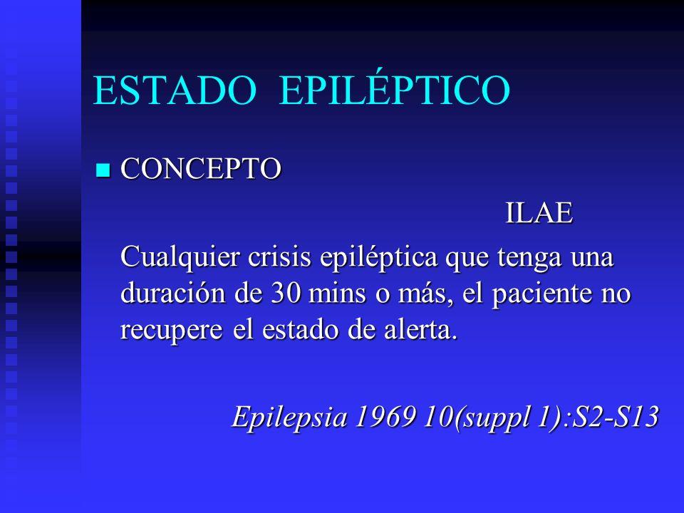 ESTADO EPILÉPTICO CONCEPTO ILAE