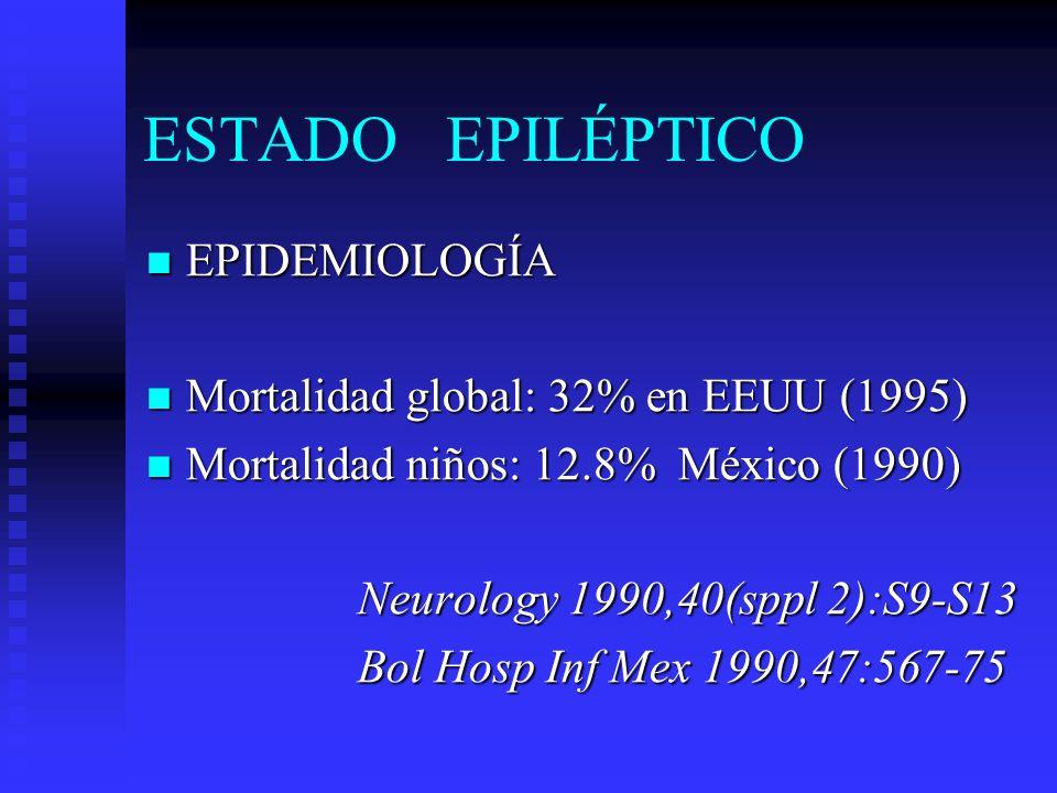 ESTADO EPILÉPTICO EPIDEMIOLOGÍA Mortalidad global: 32% en EEUU (1995)