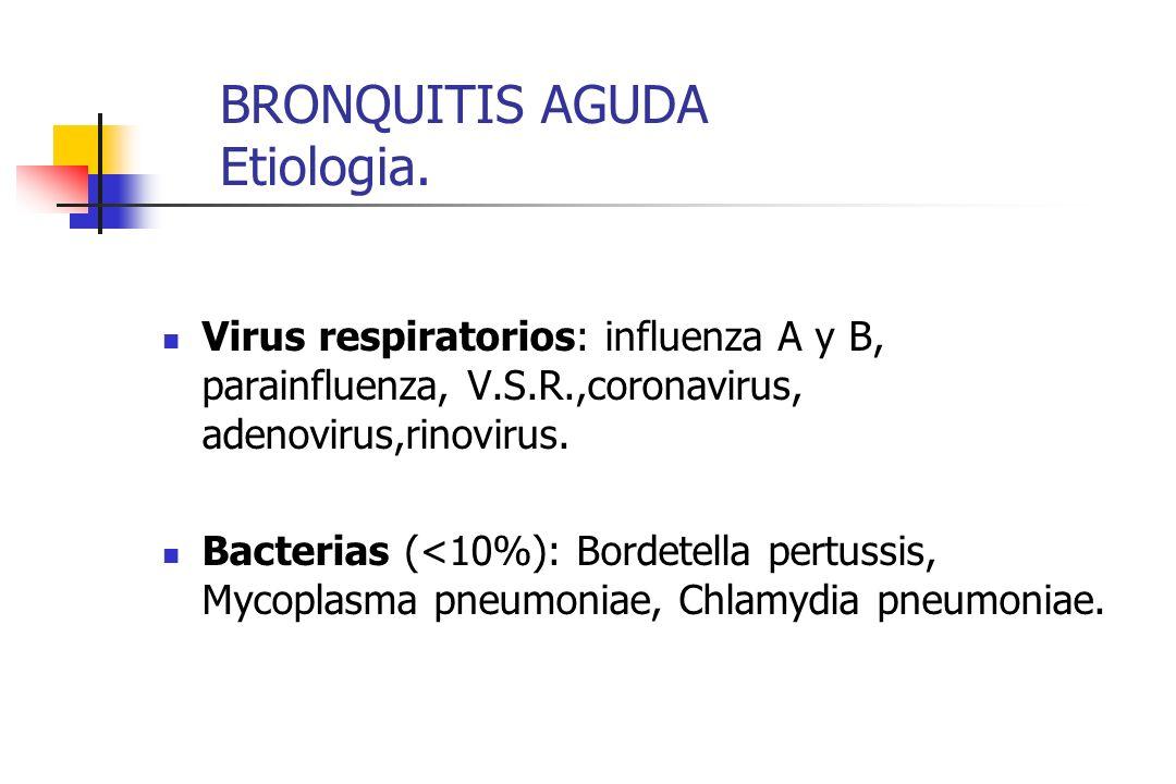 BRONQUITIS AGUDA Etiologia.