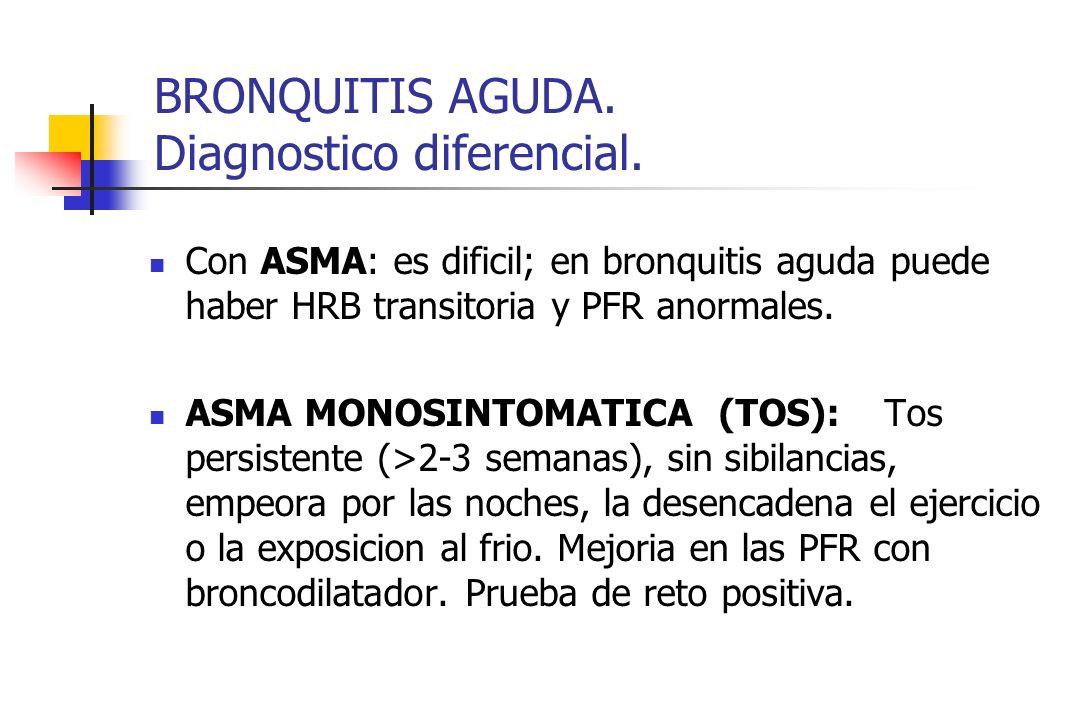 BRONQUITIS AGUDA. Diagnostico diferencial.