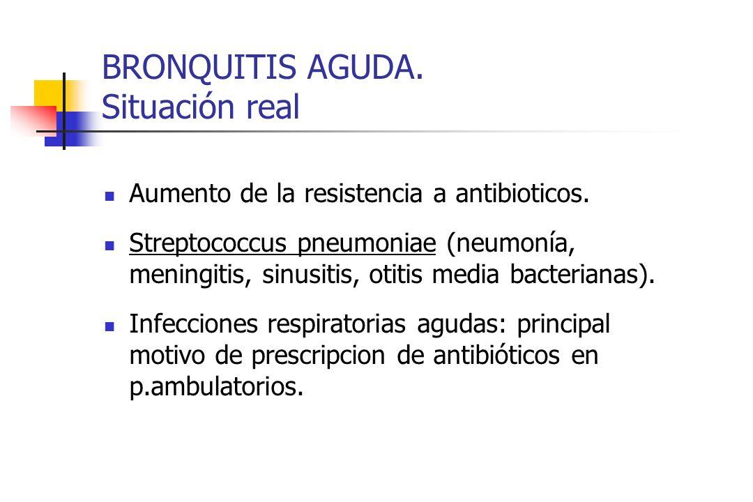 BRONQUITIS AGUDA. Situación real