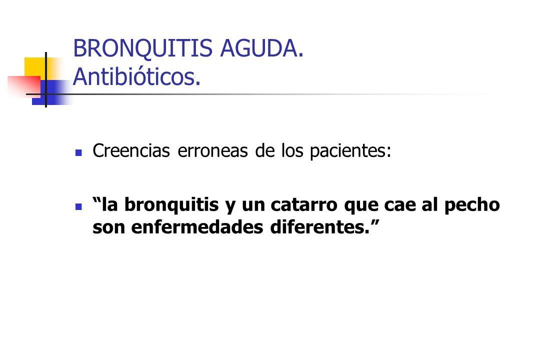 BRONQUITIS AGUDA. Antibióticos.
