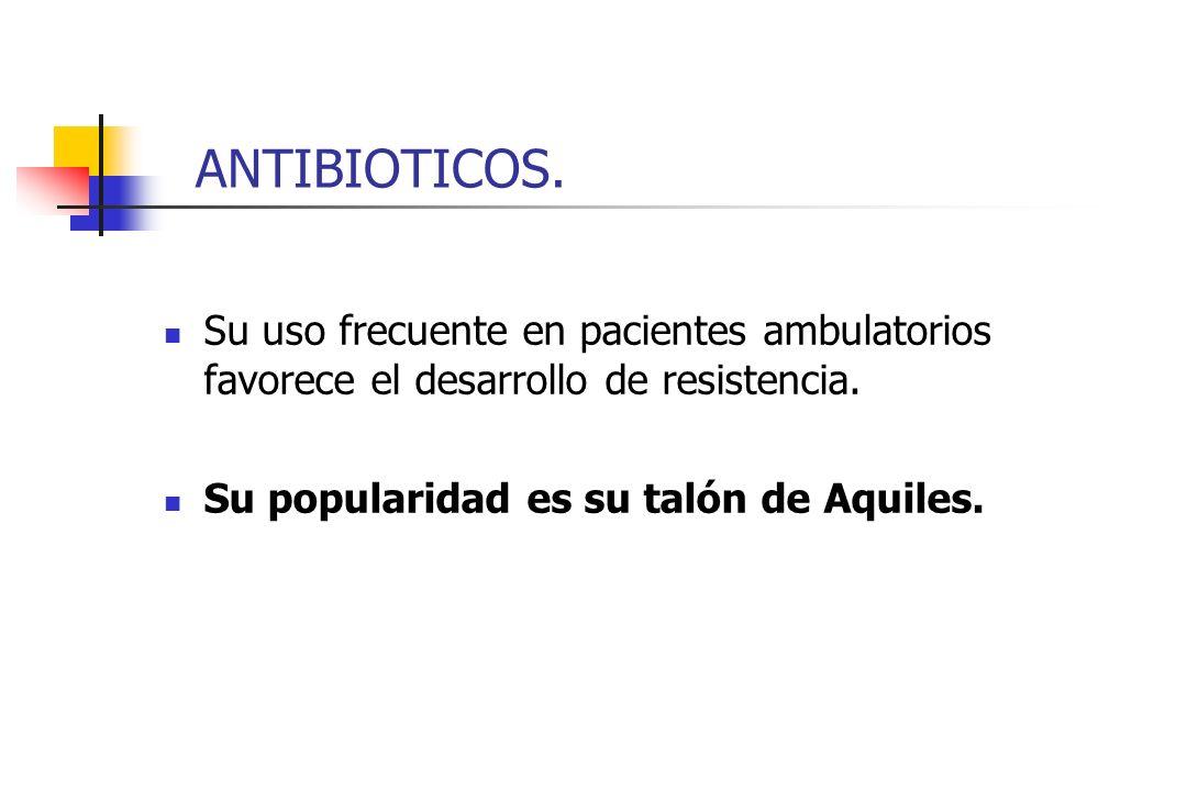 ANTIBIOTICOS. Su uso frecuente en pacientes ambulatorios favorece el desarrollo de resistencia.