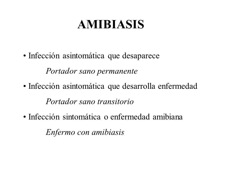 AMIBIASIS Infección asintomática que desaparece