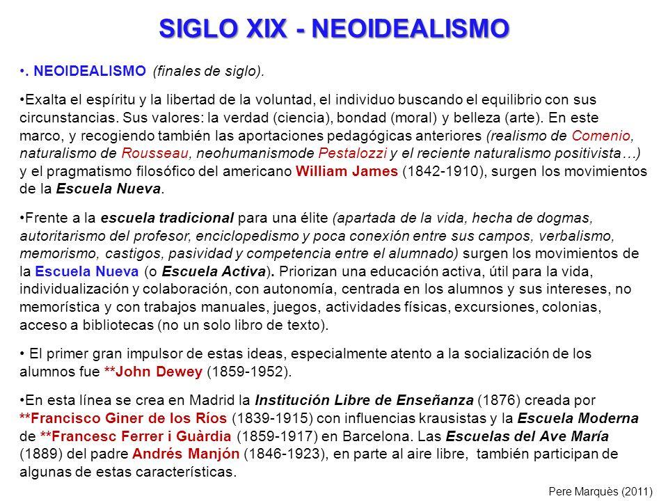 SIGLO XIX - NEOIDEALISMO
