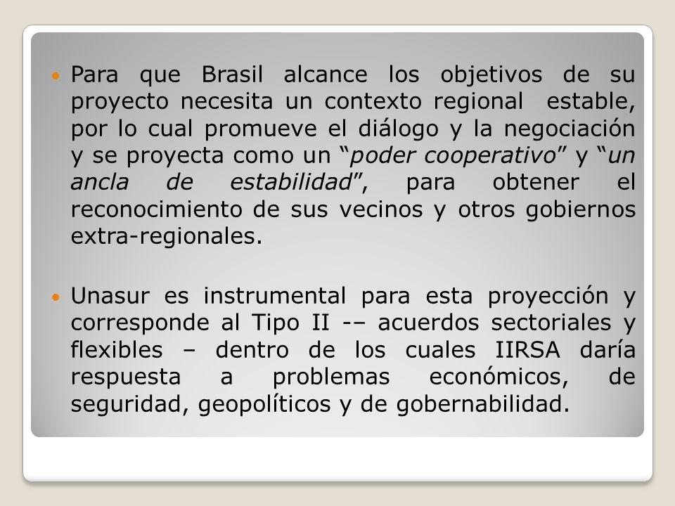 Para que Brasil alcance los objetivos de su proyecto necesita un contexto regional estable, por lo cual promueve el diálogo y la negociación y se proyecta como un poder cooperativo y un ancla de estabilidad , para obtener el reconocimiento de sus vecinos y otros gobiernos extra-regionales.