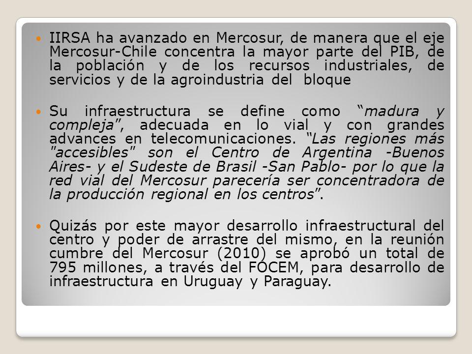 IIRSA ha avanzado en Mercosur, de manera que el eje Mercosur-Chile concentra la mayor parte del PIB, de la población y de los recursos industriales, de servicios y de la agroindustria del bloque