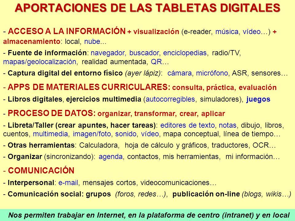 APORTACIONES DE LAS TABLETAS DIGITALES