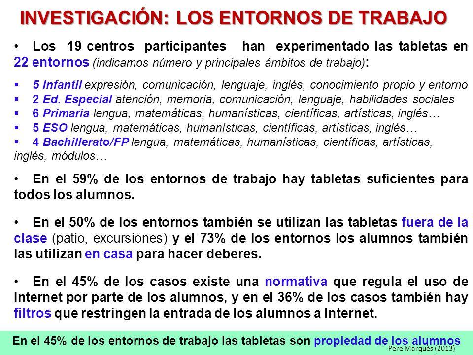 INVESTIGACIÓN: LOS ENTORNOS DE TRABAJO