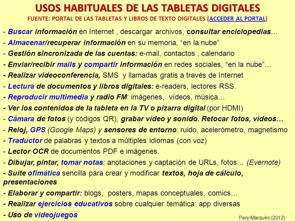 USOS HABITUALES DE LAS TABLETAS DIGITALES FUENTE: PORTAL DE LAS TABLETAS Y LIBROS DE TEXTO DIGITALES (ACCEDER AL PORTAL)