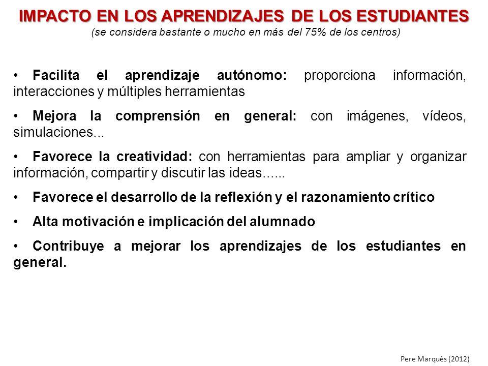 IMPACTO EN LOS APRENDIZAJES DE LOS ESTUDIANTES (se considera bastante o mucho en más del 75% de los centros)