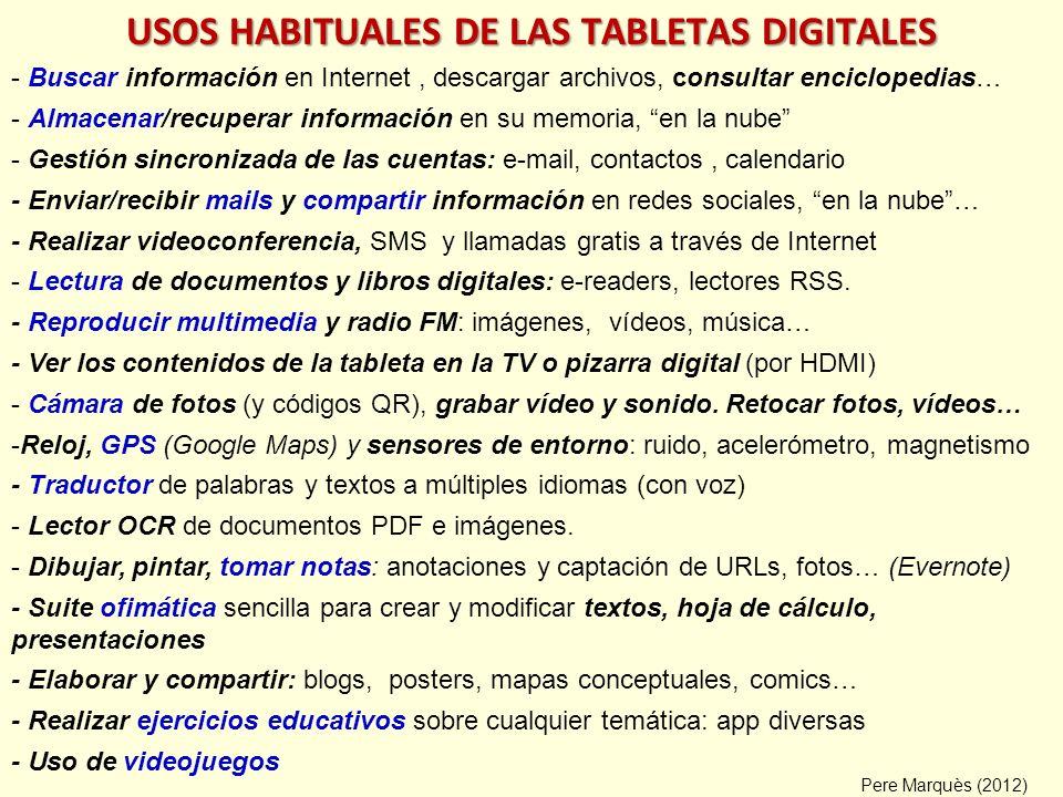 USOS HABITUALES DE LAS TABLETAS DIGITALES