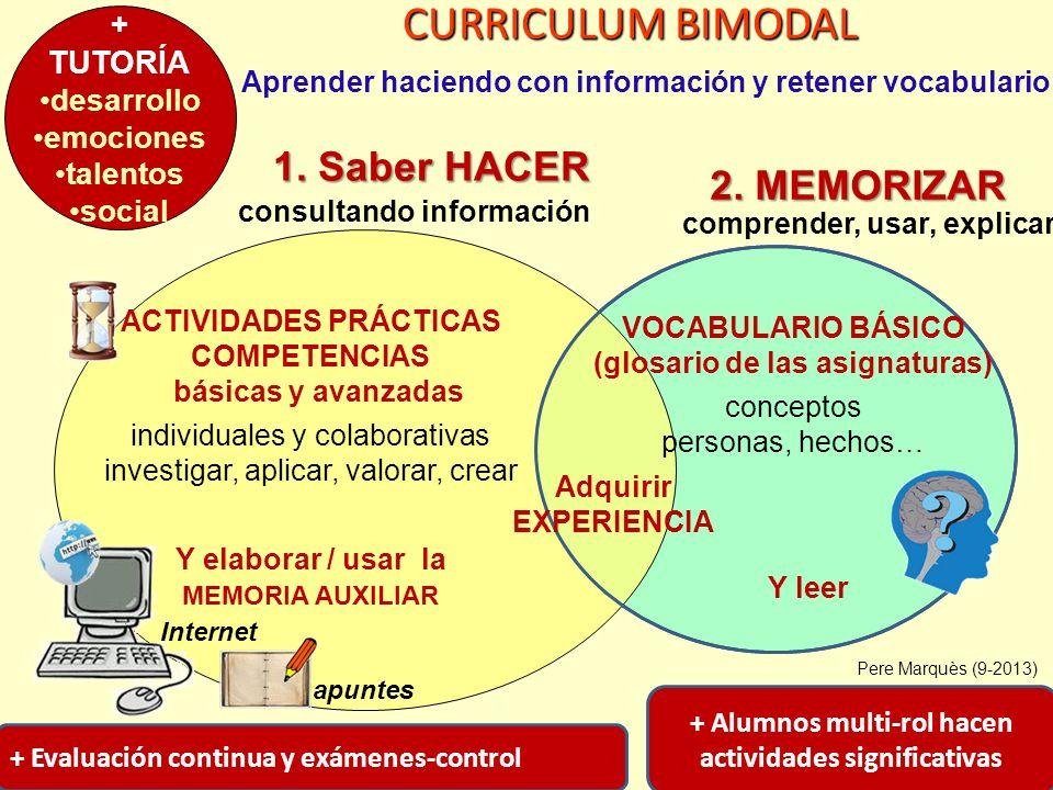 CURRICULUM BIMODAL 1. Saber HACER 2. MEMORIZAR TUTORÍA + desarrollo