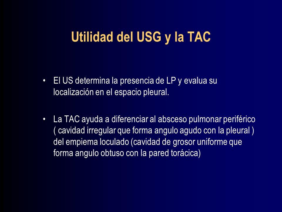 Utilidad del USG y la TAC
