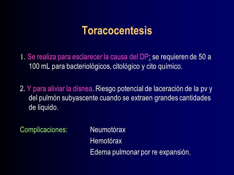 Toracocentesis1. Se realiza para esclarecer la causa del DP: se requieren de 50 a 100 mL para bacteriológicos, citológico y cito químico.