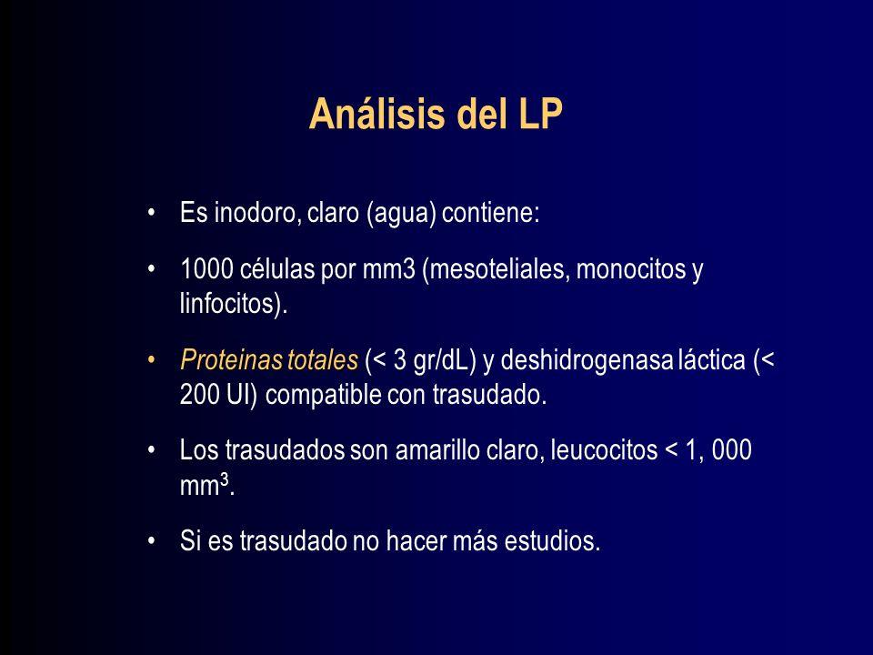Análisis del LP Es inodoro, claro (agua) contiene: