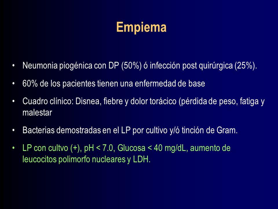 EmpiemaNeumonia piogénica con DP (50%) ó infección post quirúrgica (25%). 60% de los pacientes tienen una enfermedad de base.