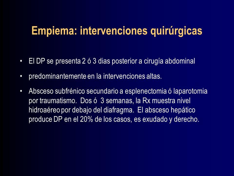 Empiema: intervenciones quirúrgicas