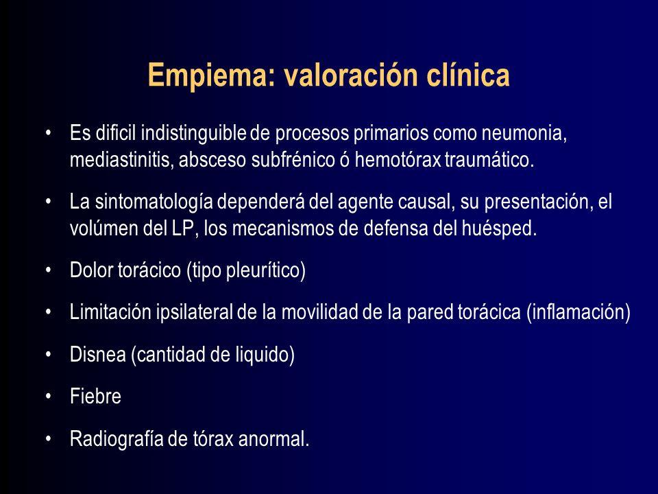 Empiema: valoración clínica