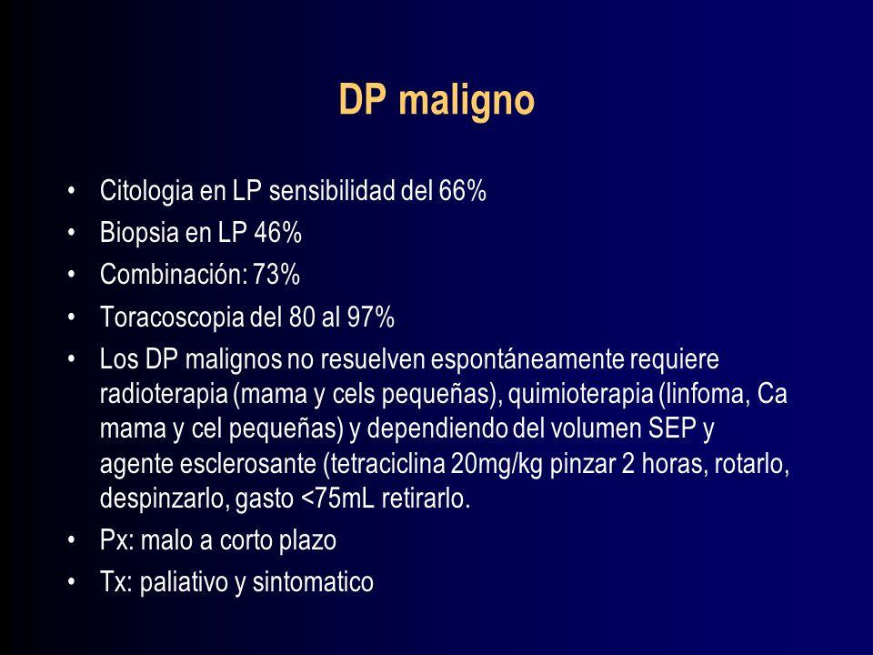 DP maligno Citologia en LP sensibilidad del 66% Biopsia en LP 46%