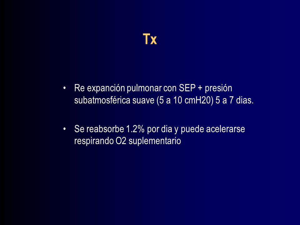 Tx Re expanción pulmonar con SEP + presión subatmosférica suave (5 a 10 cmH20) 5 a 7 dias.