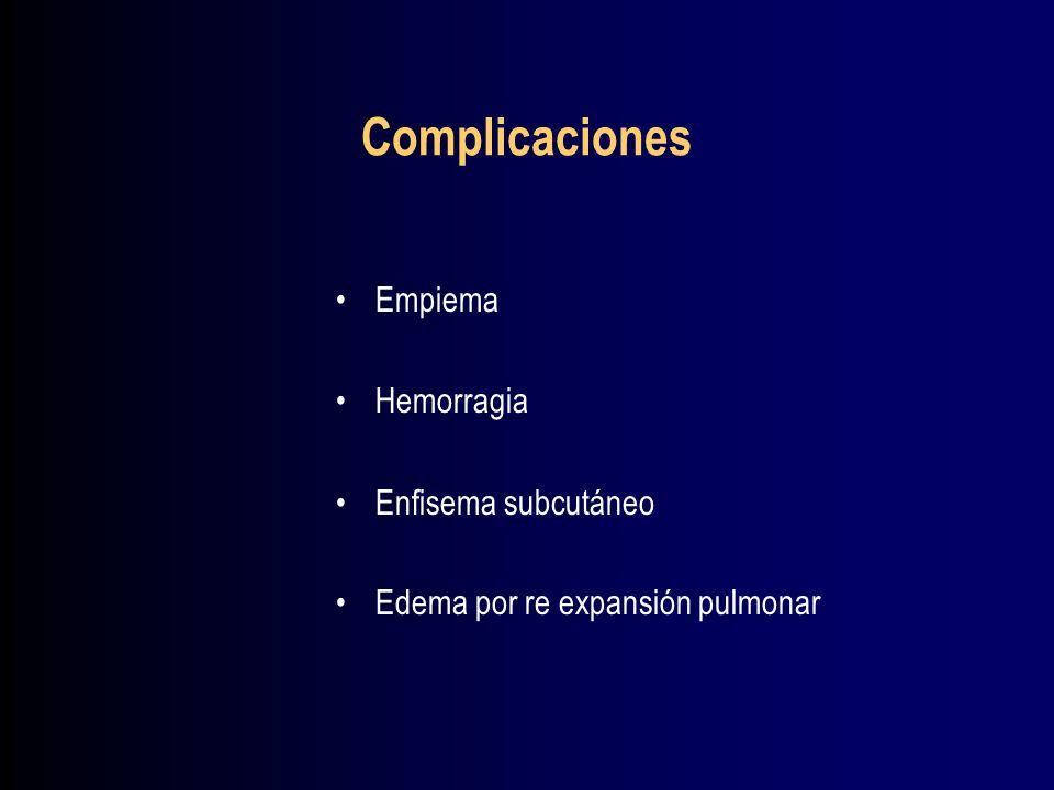 Complicaciones Empiema Hemorragia Enfisema subcutáneo