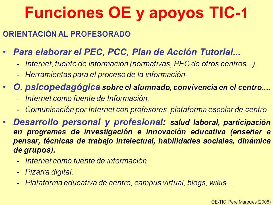 Funciones OE y apoyos TIC-1
