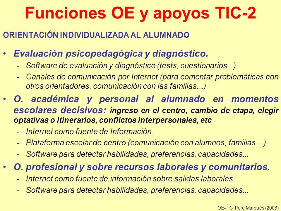 Funciones OE y apoyos TIC-2
