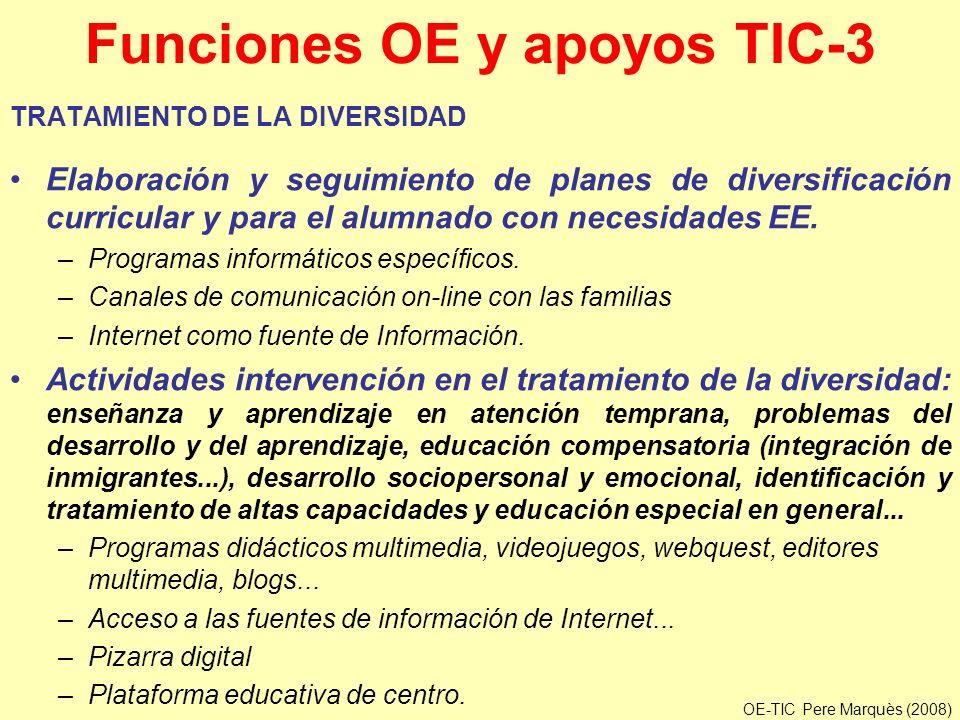 Funciones OE y apoyos TIC-3
