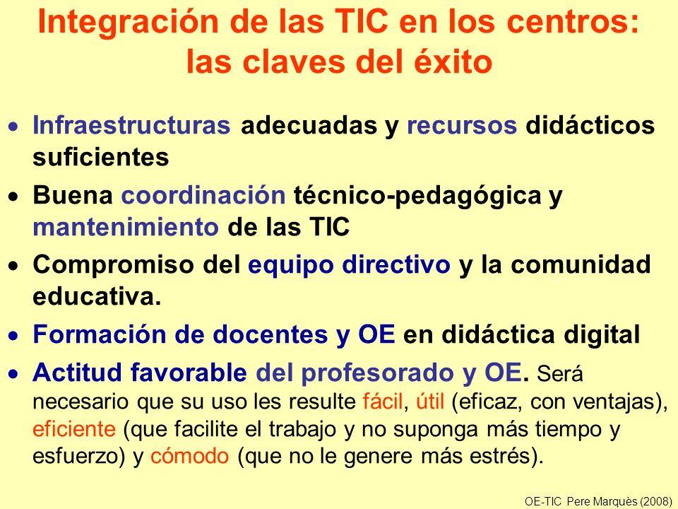 Integración de las TIC en los centros: las claves del éxito