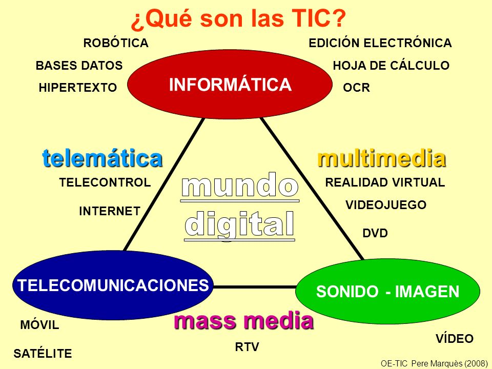 ¿Qué son las TIC telemática multimedia mass media mundo digital
