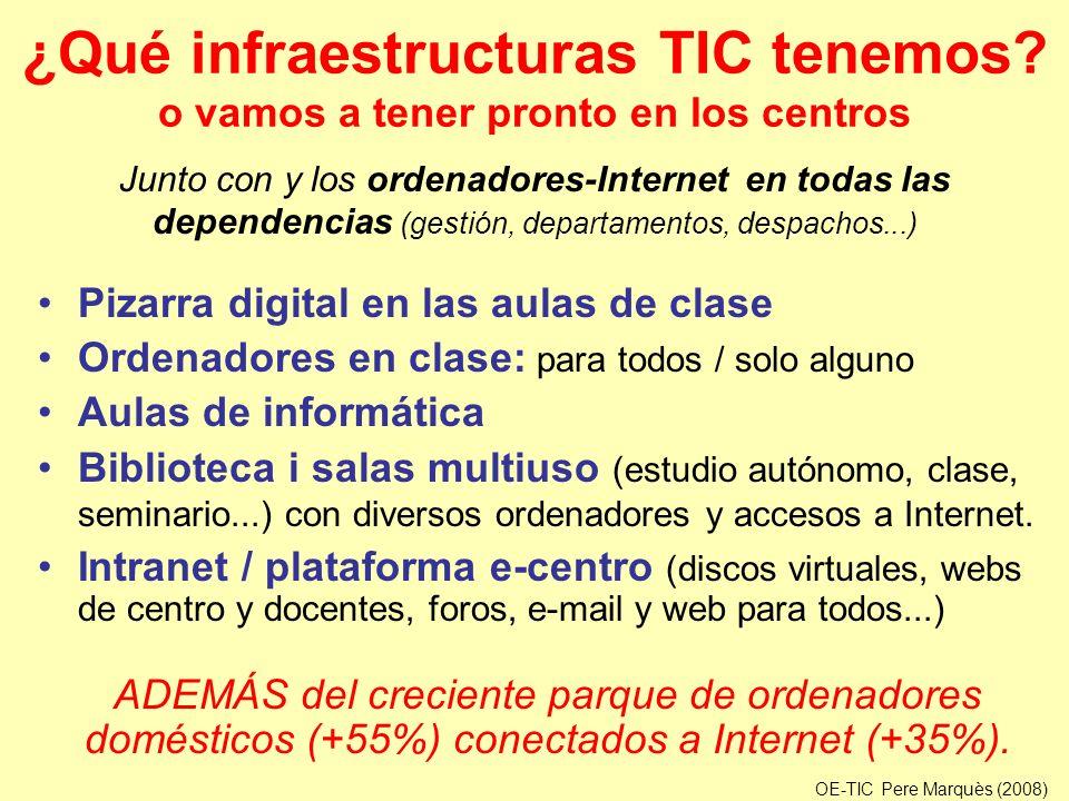 ¿Qué infraestructuras TIC tenemos