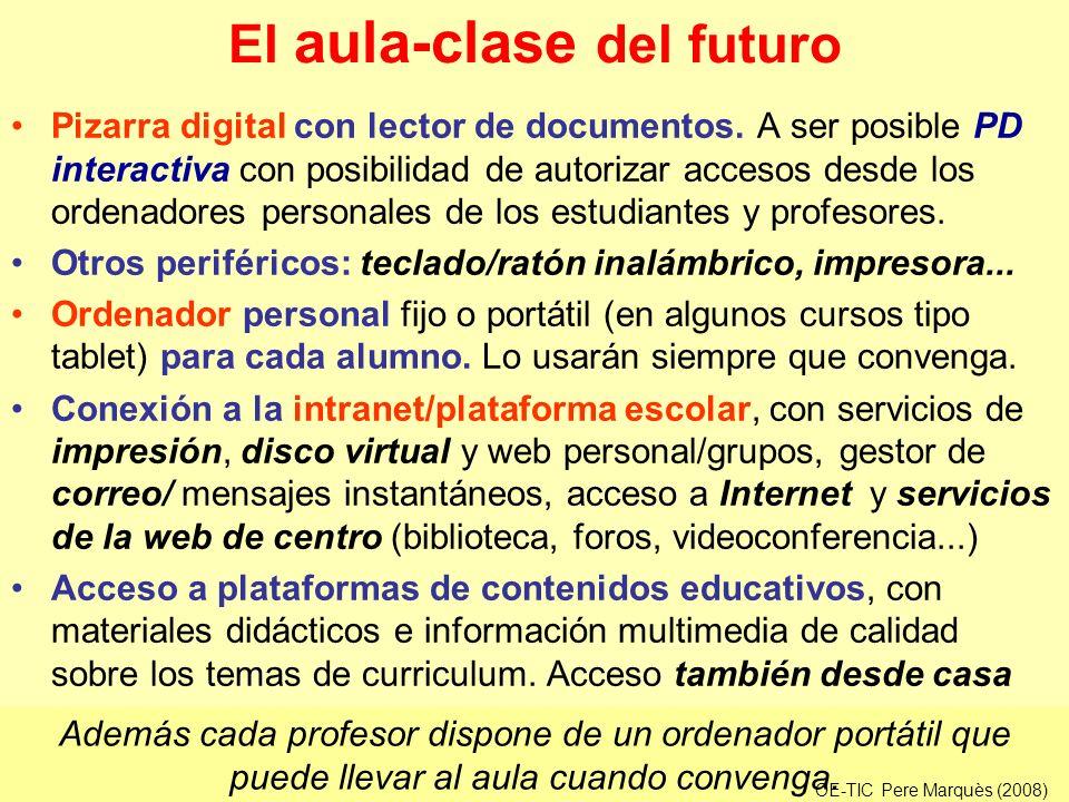 El aula-clase del futuro