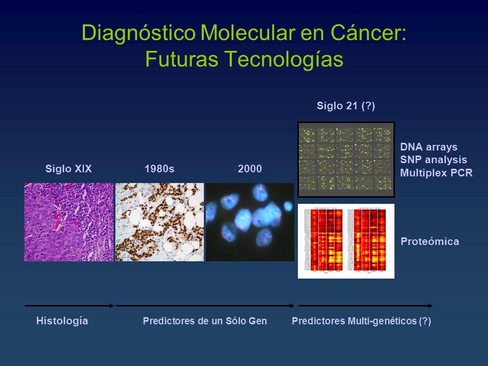 Diagnóstico Molecular en Cáncer: Futuras Tecnologías