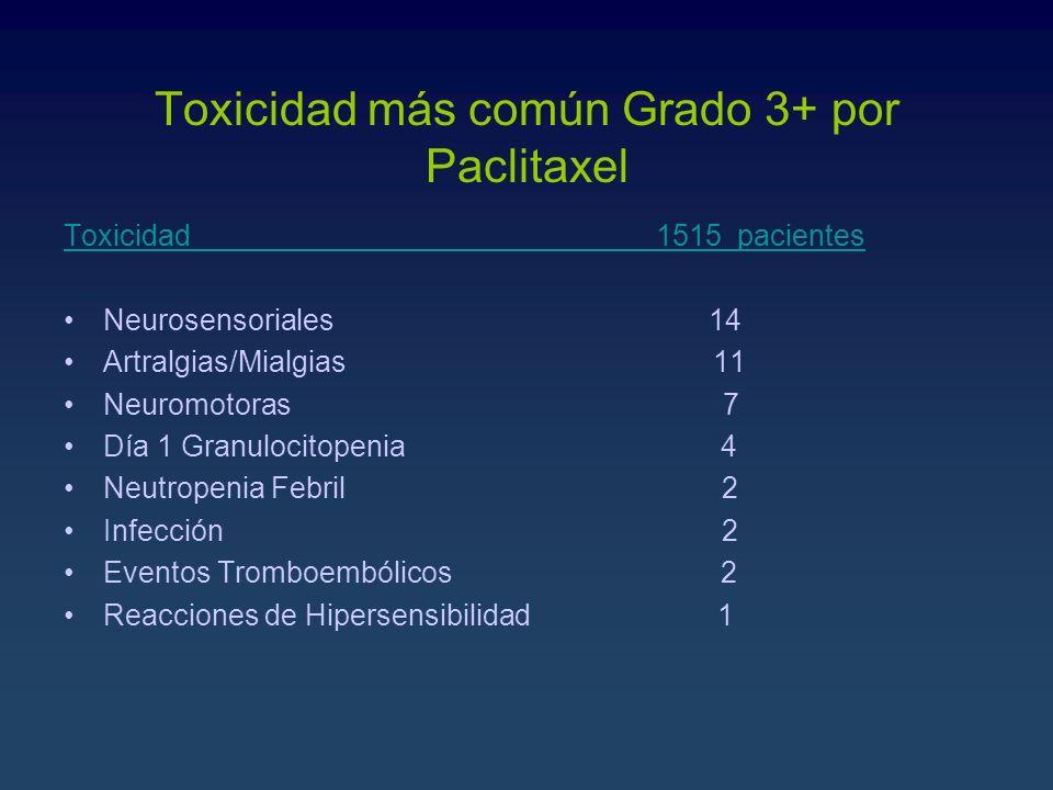 Toxicidad más común Grado 3+ por Paclitaxel